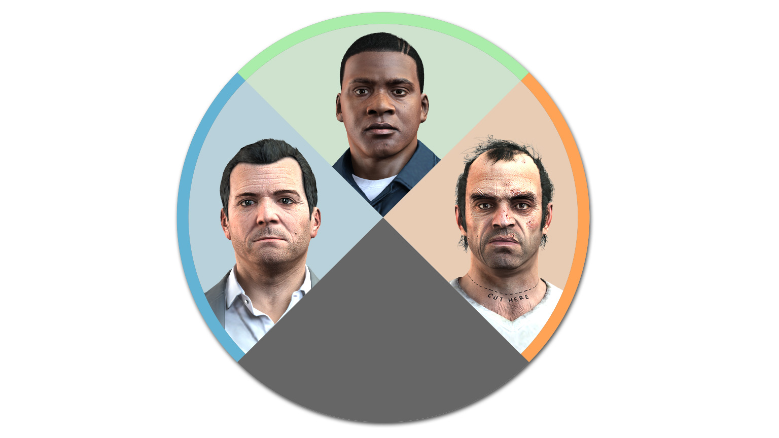 gta-5-roue-personnages